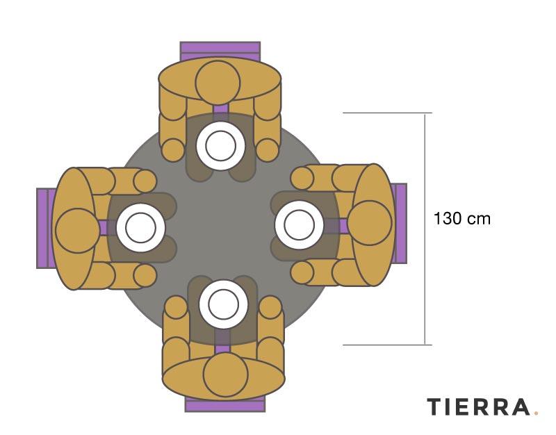 Medidas y distancias de las mesas de cocina con disposición en cruz