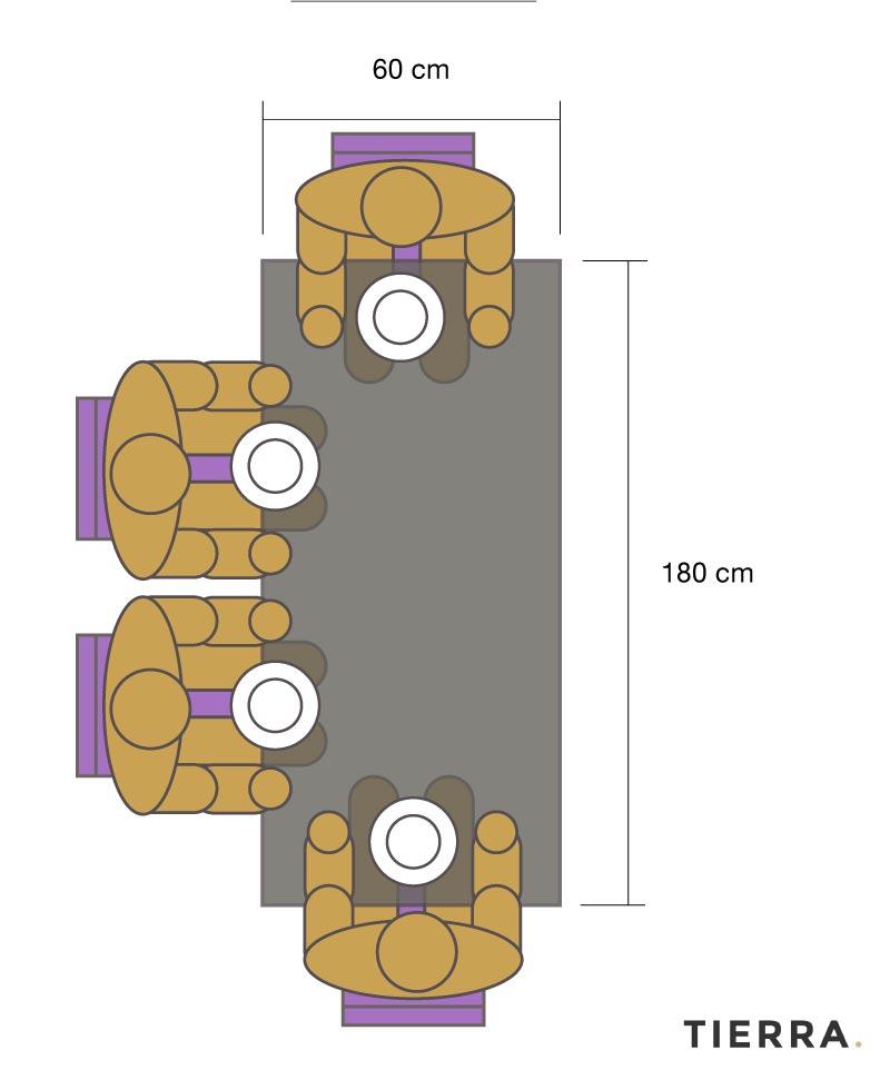 Medidas y distancias de las mesas de cocina con disposición en línea