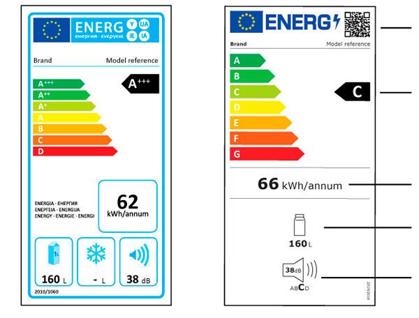 Etiqueta nueva y antigua eficiencia energética